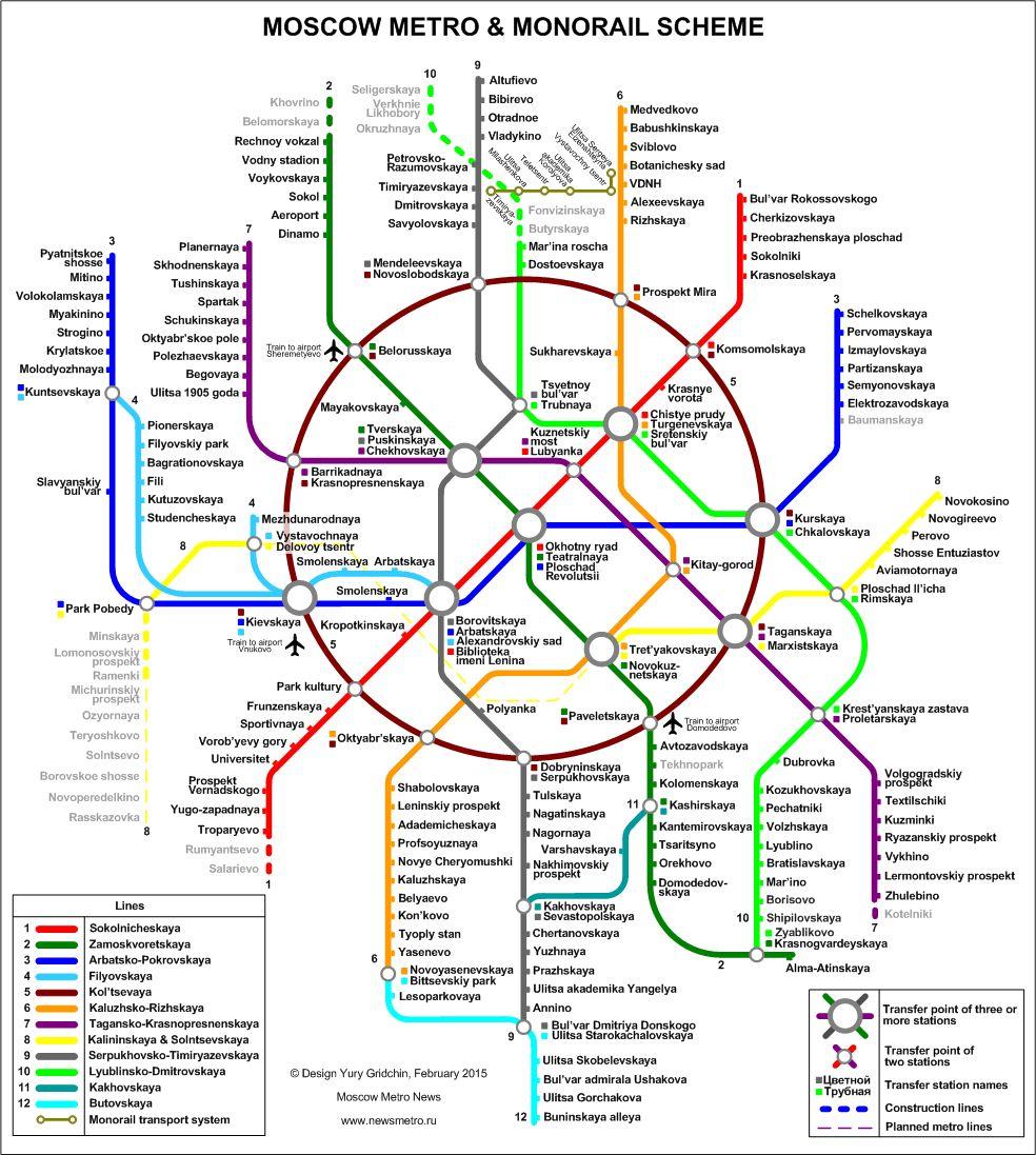 metro moscou visa russie